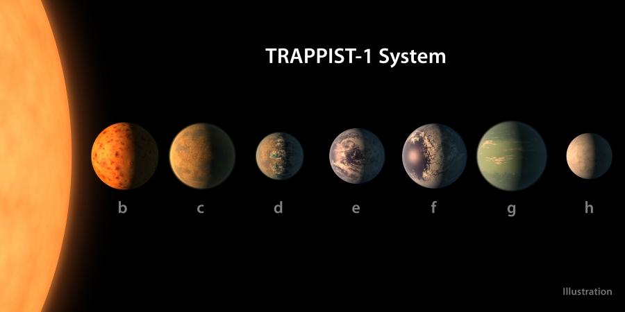 La NASA ha scoperto un nuovo sistema solare con sette pianeti abitabili